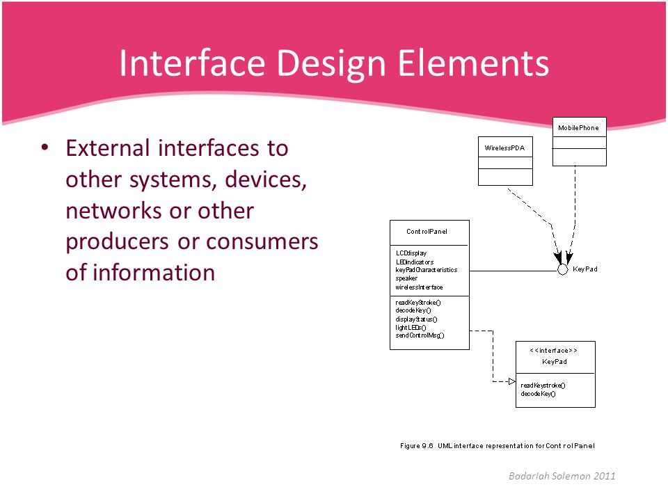 Interface Design Elements