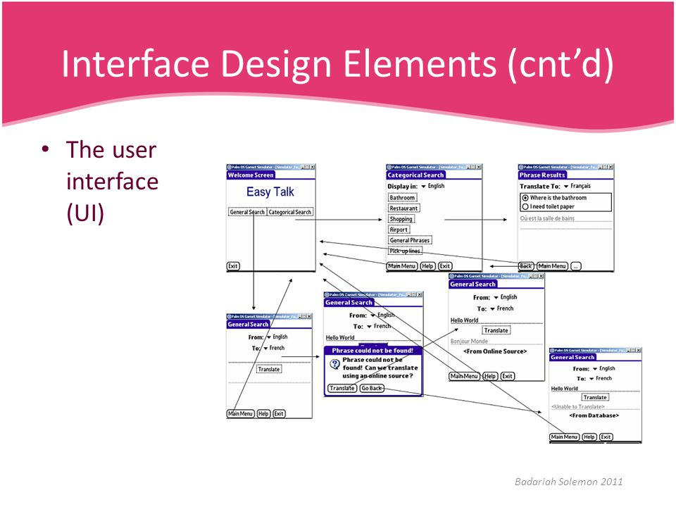 Interface Design Elements (cnt'd)