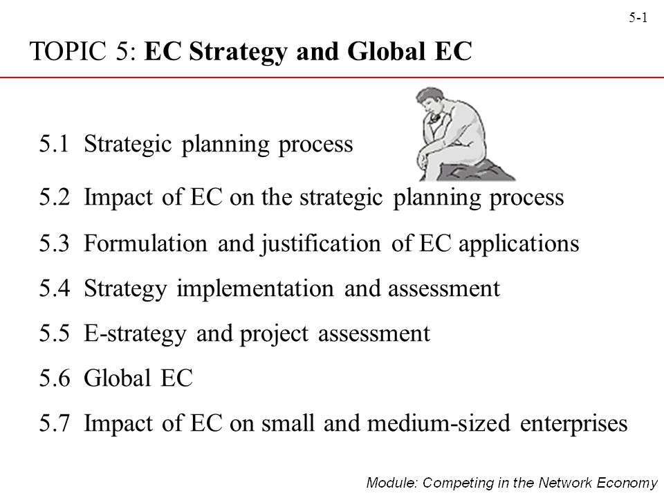 TOPIC 5: EC Strategy and Global EC