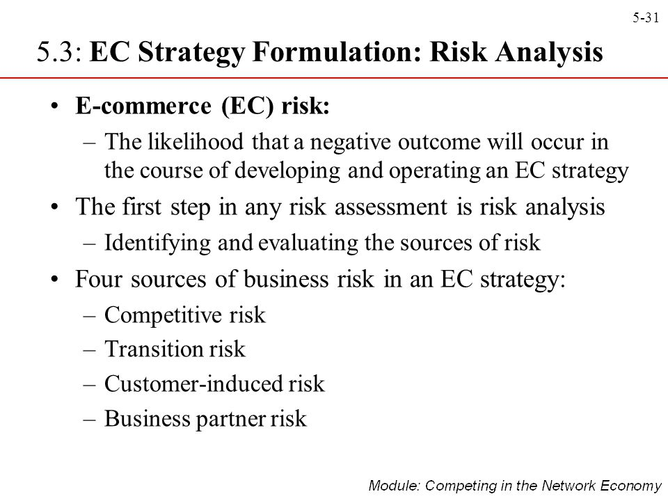 5.3: EC Strategy Formulation: Risk Analysis