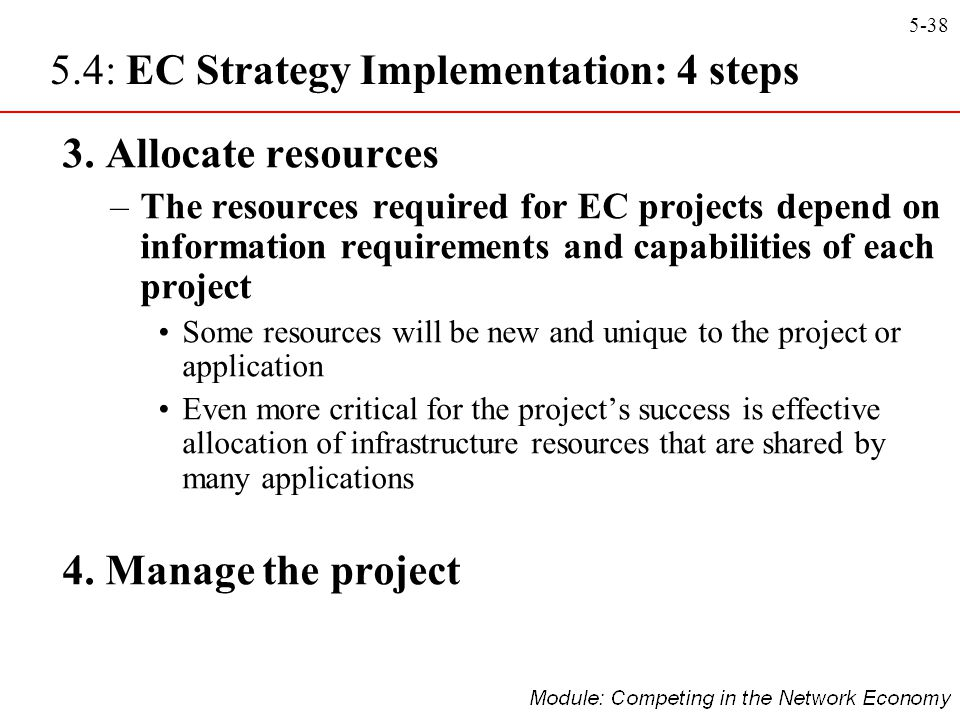 5.4: EC Strategy Implementation: 4 steps
