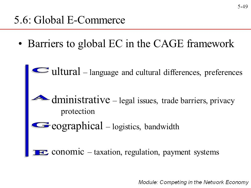 C A G E 5.6: Global E-Commerce