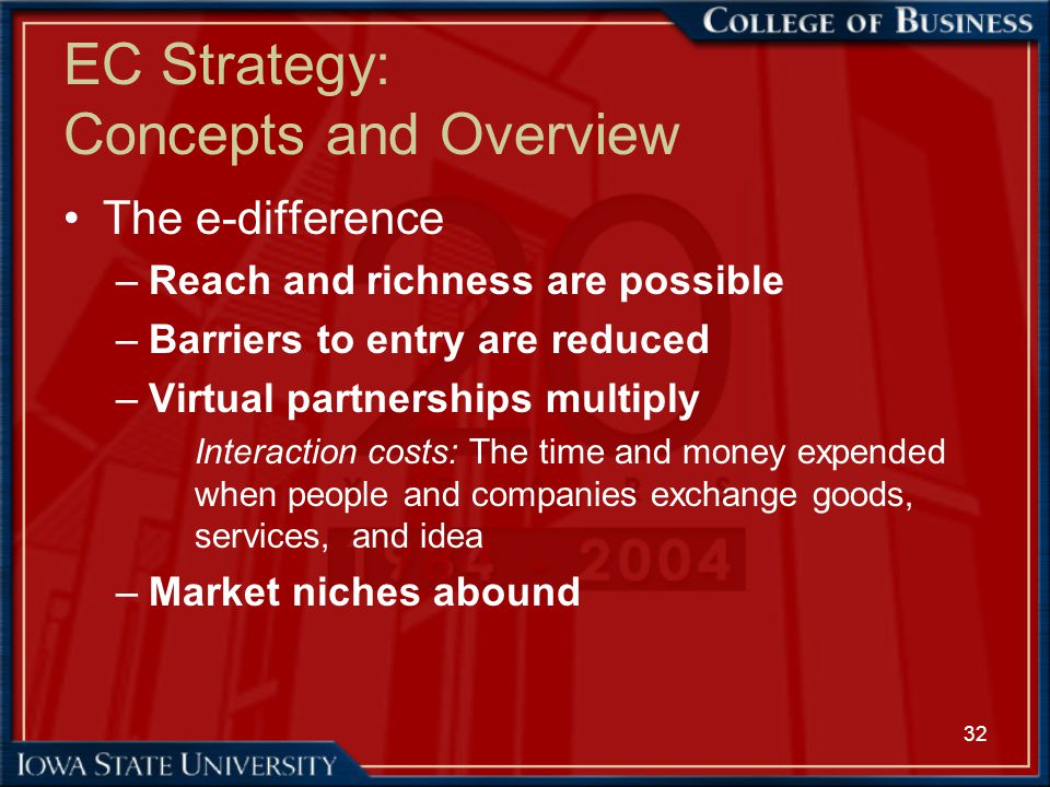 EC Strategy: Concepts and Overview