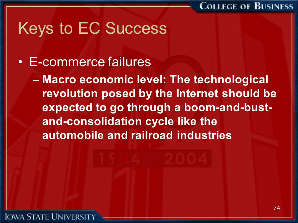 Keys to EC Success E-commerce failures