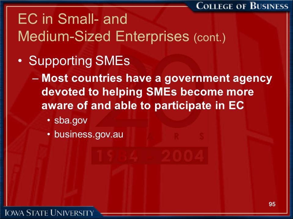 EC in Small- and Medium-Sized Enterprises (cont.)