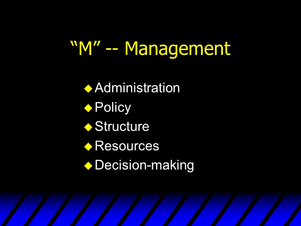 M -- Management Administration Policy Structure Resources