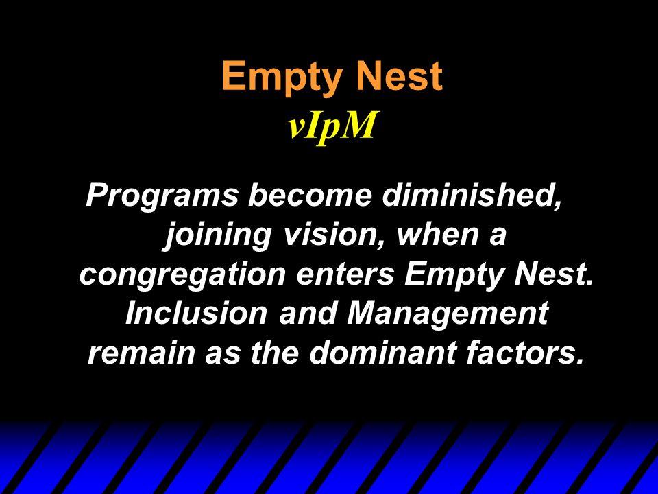 Empty Nest vIpM