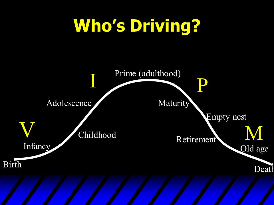 V I P M Who's Driving Prime (adulthood) Adolescence Maturity