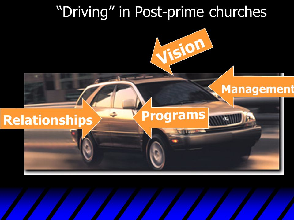 Driving in Post-prime churches