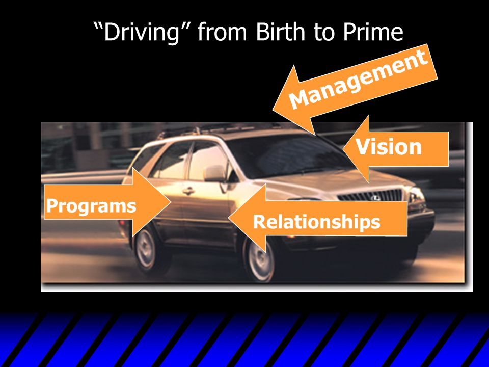 Driving from Birth to Prime