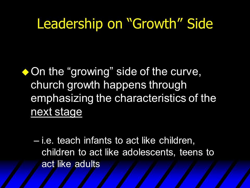 Leadership on Growth Side