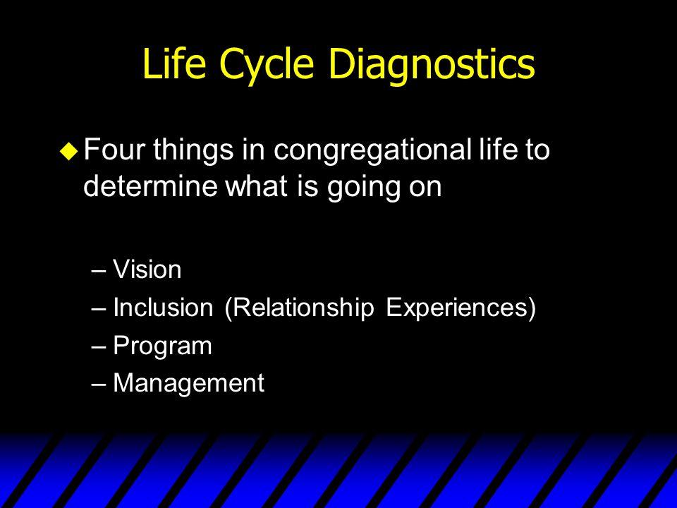 Life Cycle Diagnostics