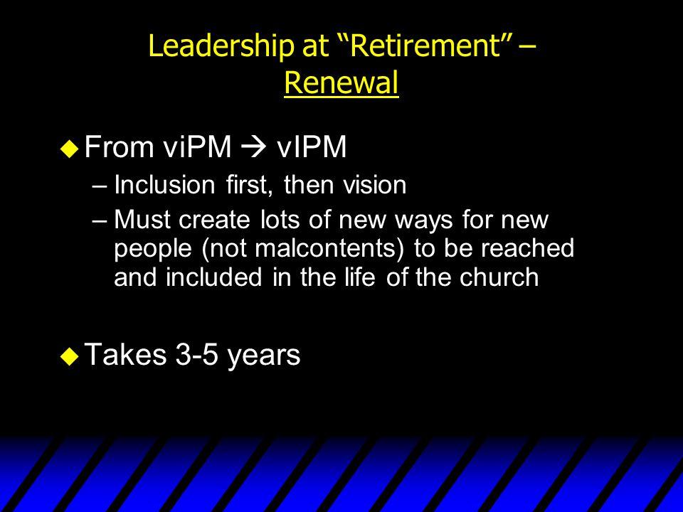 Leadership at Retirement – Renewal