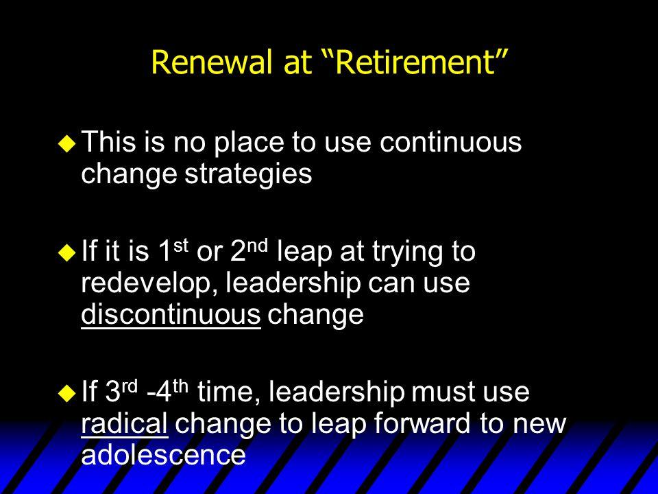 Renewal at Retirement
