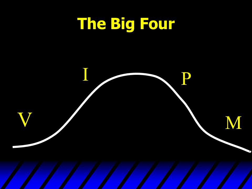 The Big Four I P V M