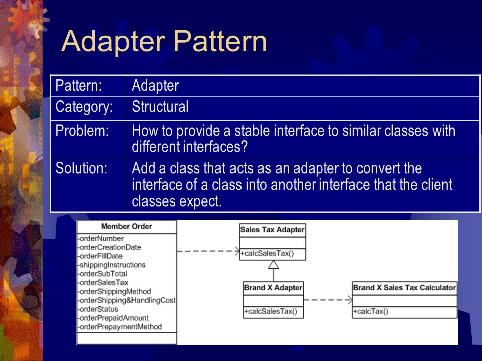 Adapter Pattern Pattern: Adapter Category: Structural Problem:
