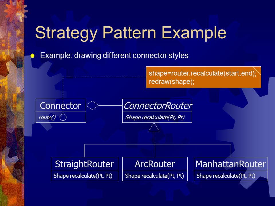 Strategy Pattern Example