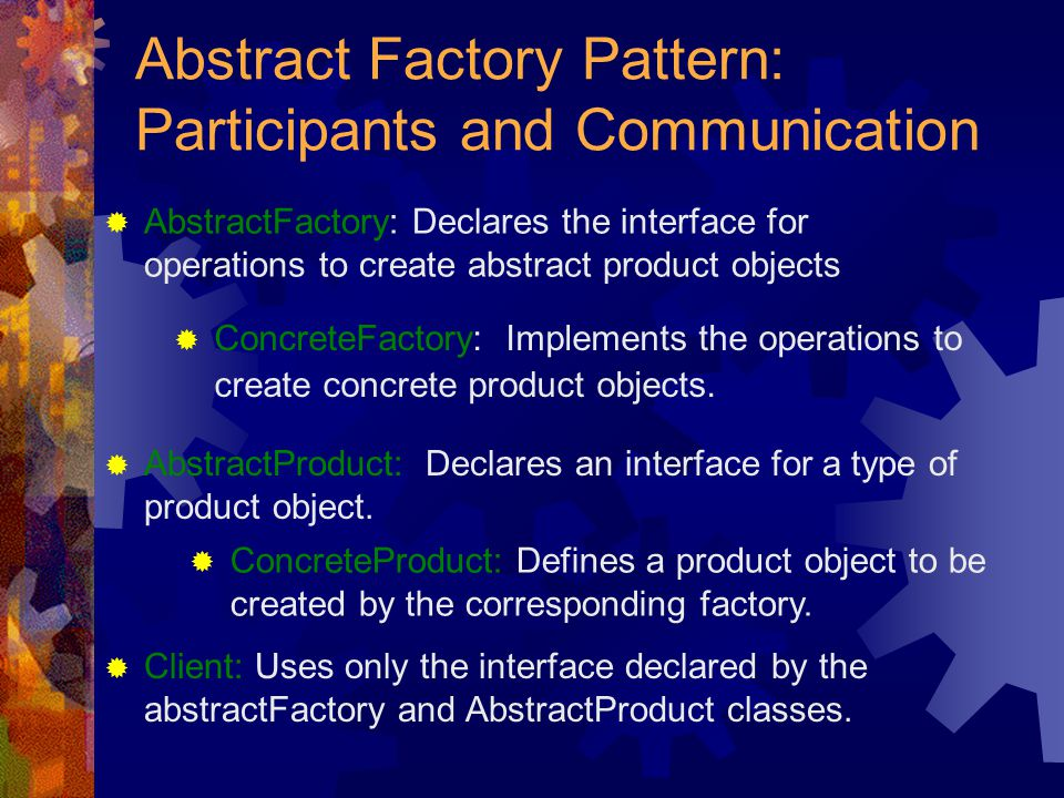 Abstract Factory Pattern: Participants and Communication