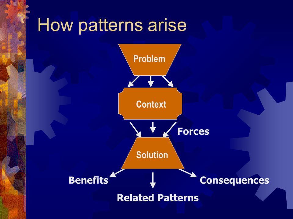 How patterns arise Benefits Related Patterns Consequences Forces