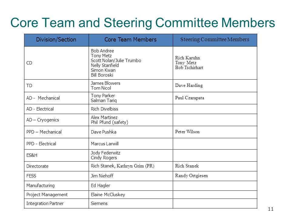 Core Team and Steering Committee Members