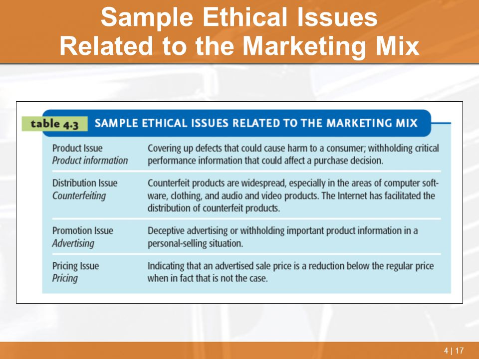 Sample Ethical Issues Related to the Marketing Mix