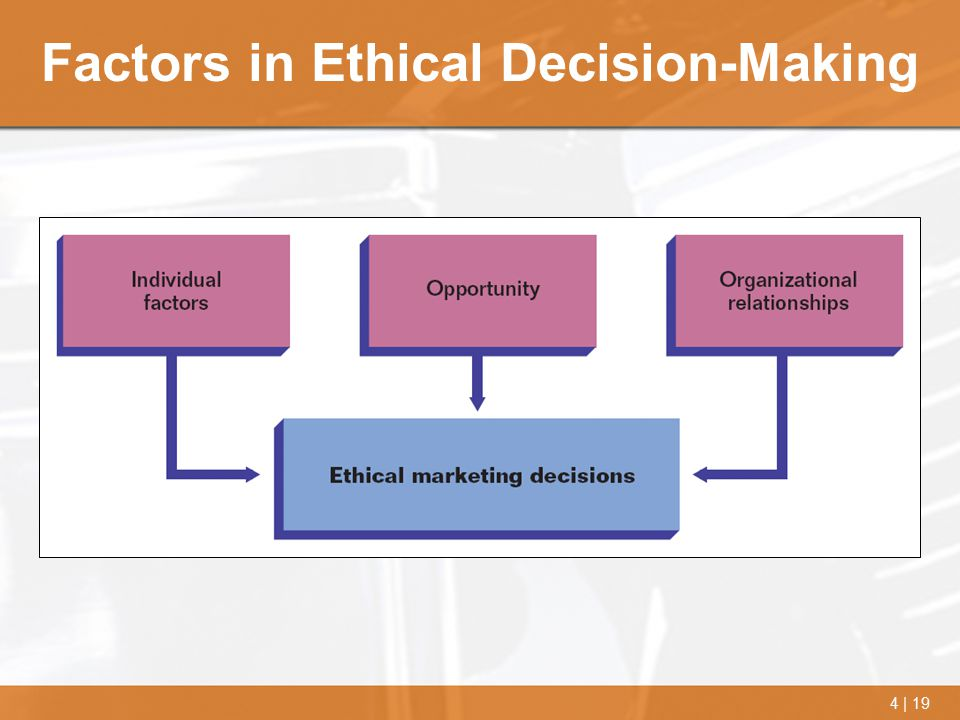Factors in Ethical Decision-Making