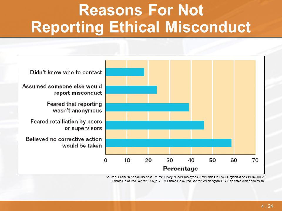 Reasons For Not Reporting Ethical Misconduct