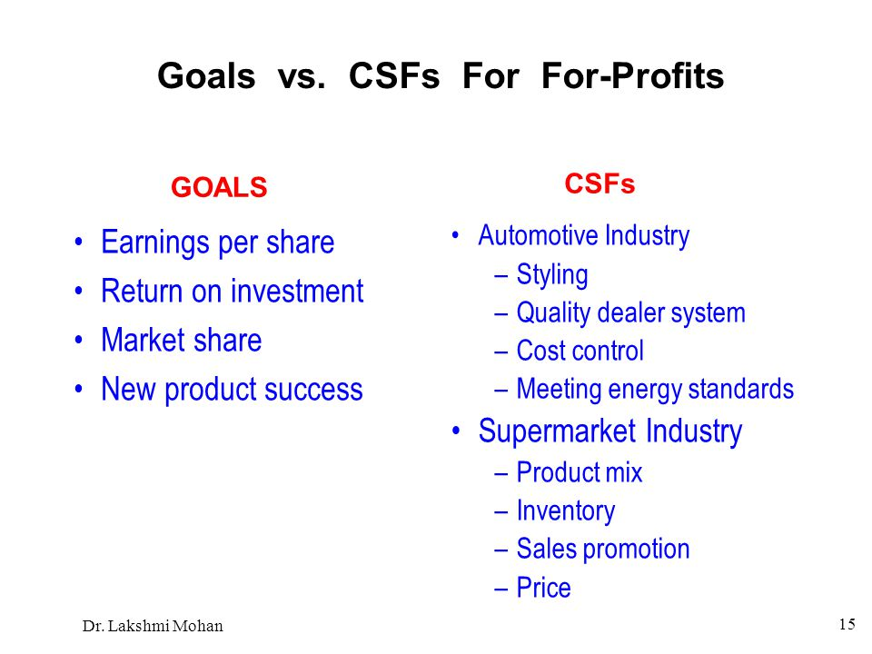 Goals vs. CSFs For For-Profits