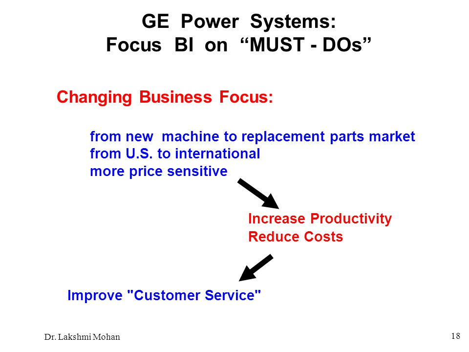 GE Power Systems: Focus BI on MUST - DOs