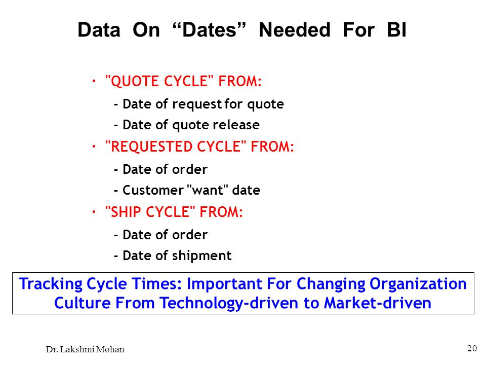 Data On Dates Needed For BI