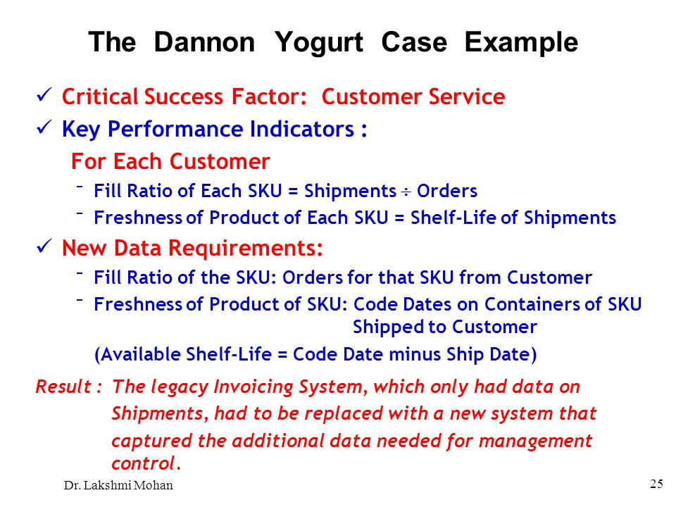 The Dannon Yogurt Case Example