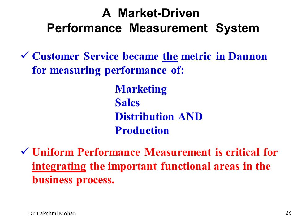 A Market-Driven Performance Measurement System