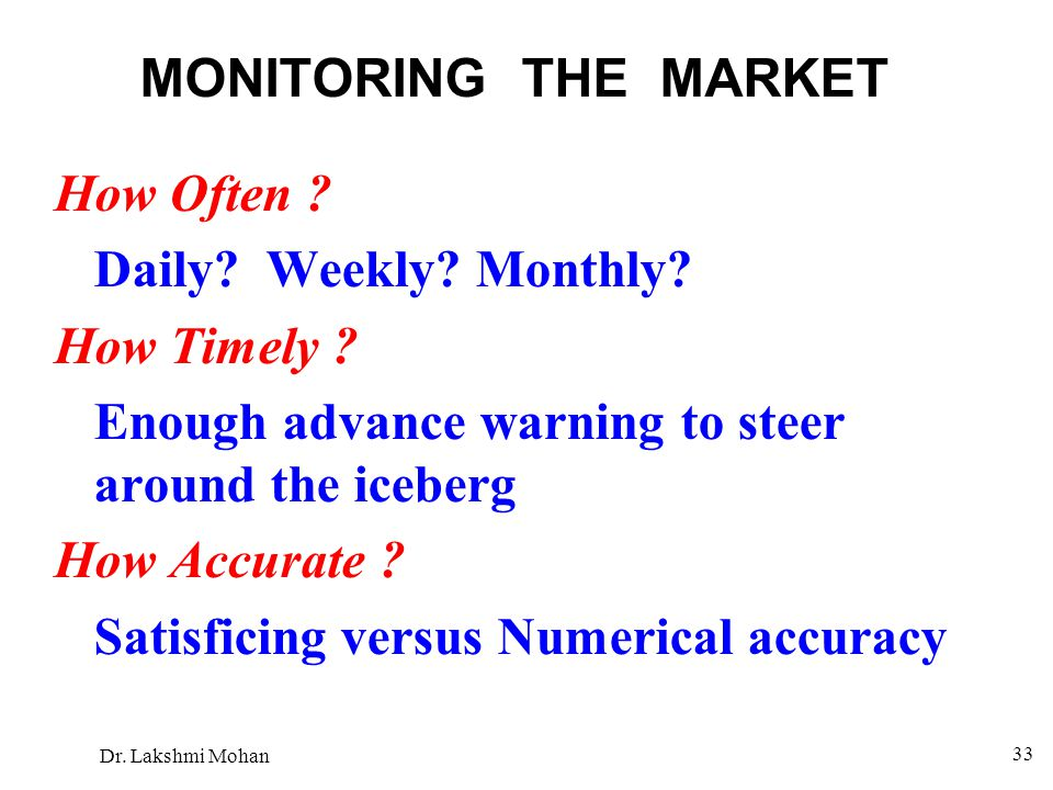 MONITORING THE MARKET How Often Daily Weekly Monthly How Timely