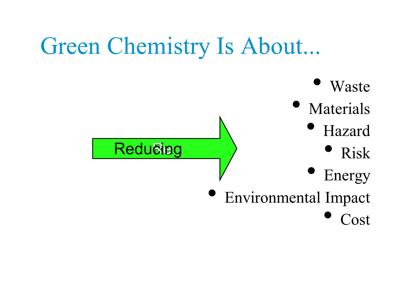 Green Chemistry Is About...
