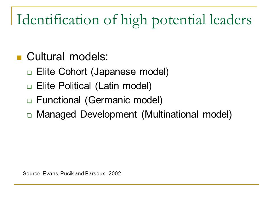 Identification of high potential leaders