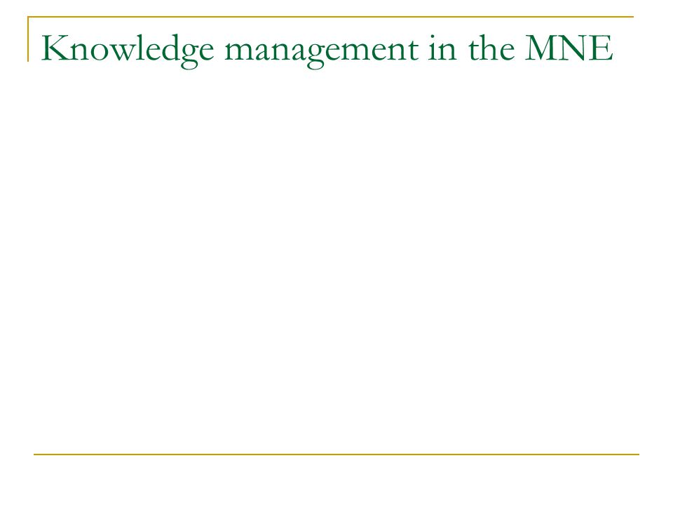 Knowledge management in the MNE