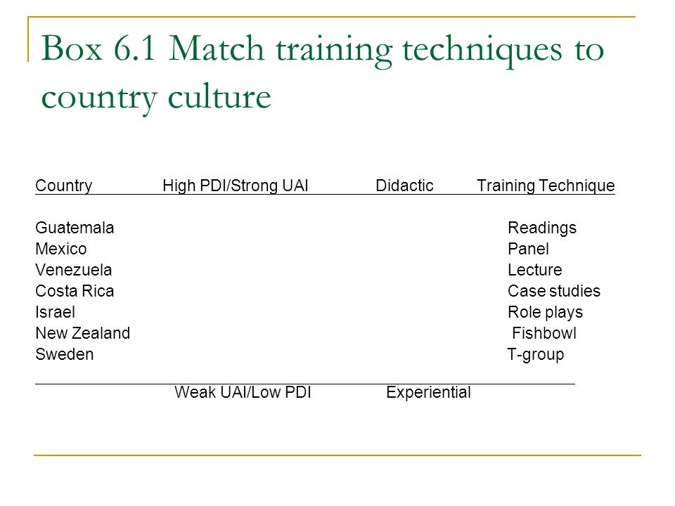 Box 6.1 Match training techniques to country culture