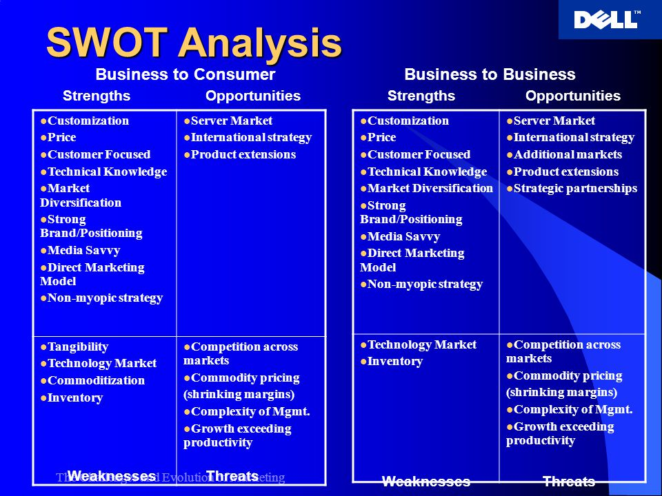 SWOT Analysis Business to Consumer Business to Business Strengths