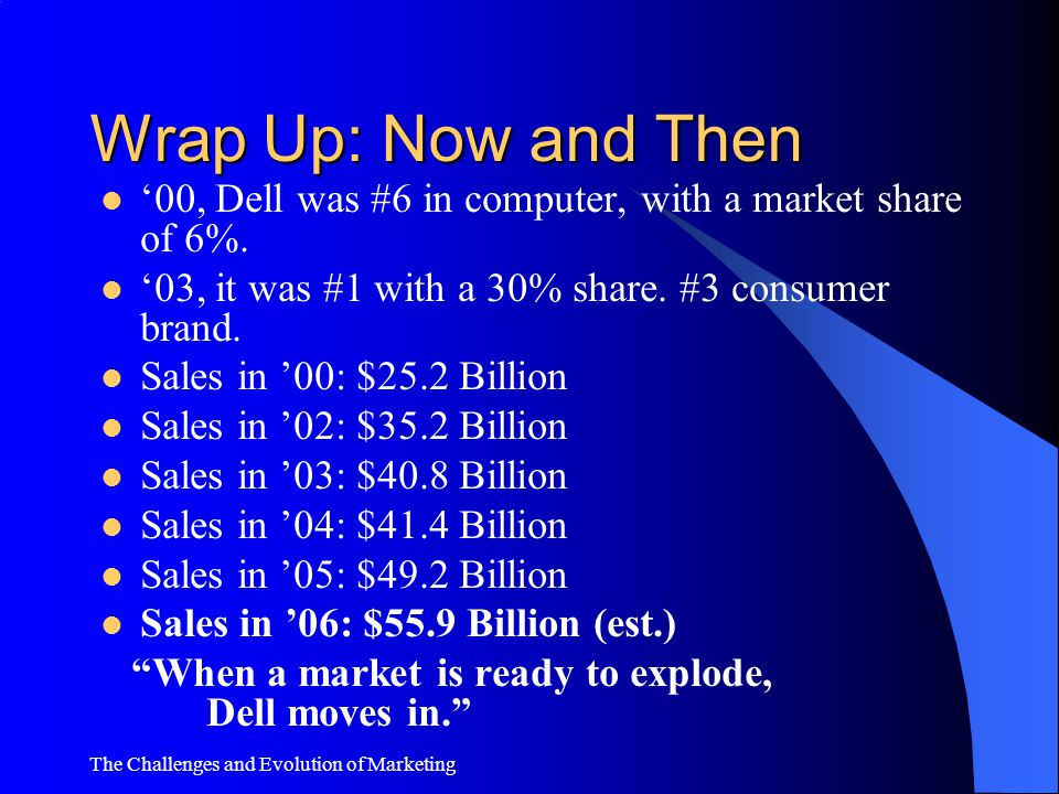 Wrap Up: Now and Then '00, Dell was #6 in computer, with a market share of 6%. '03, it was #1 with a 30% share. #3 consumer brand.
