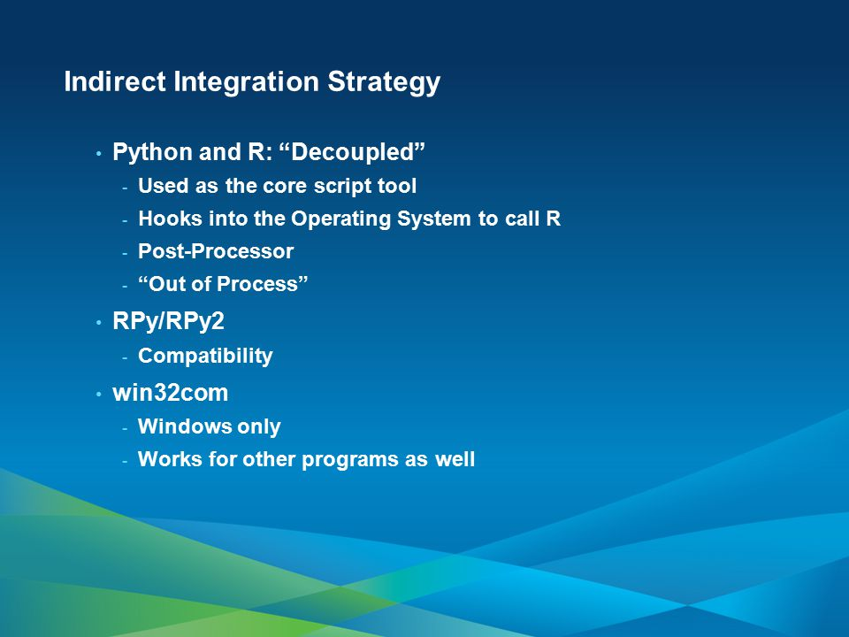 Indirect Integration Strategy