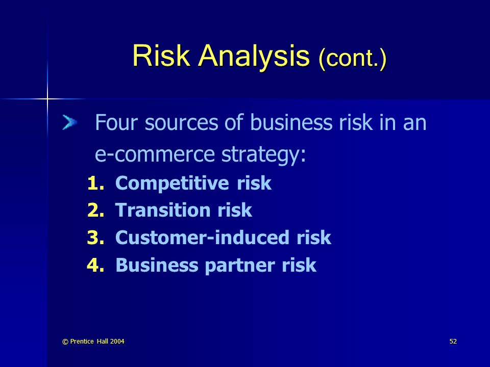 Risk Analysis (cont.) Four sources of business risk in an