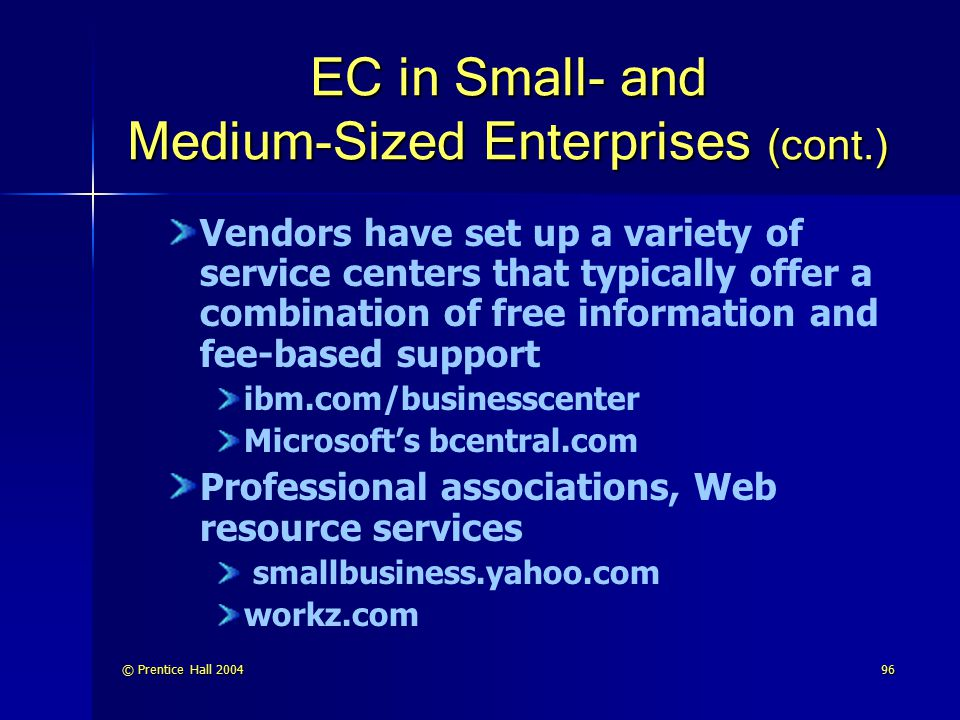 EC in Small- and Medium-Sized Enterprises (cont.)