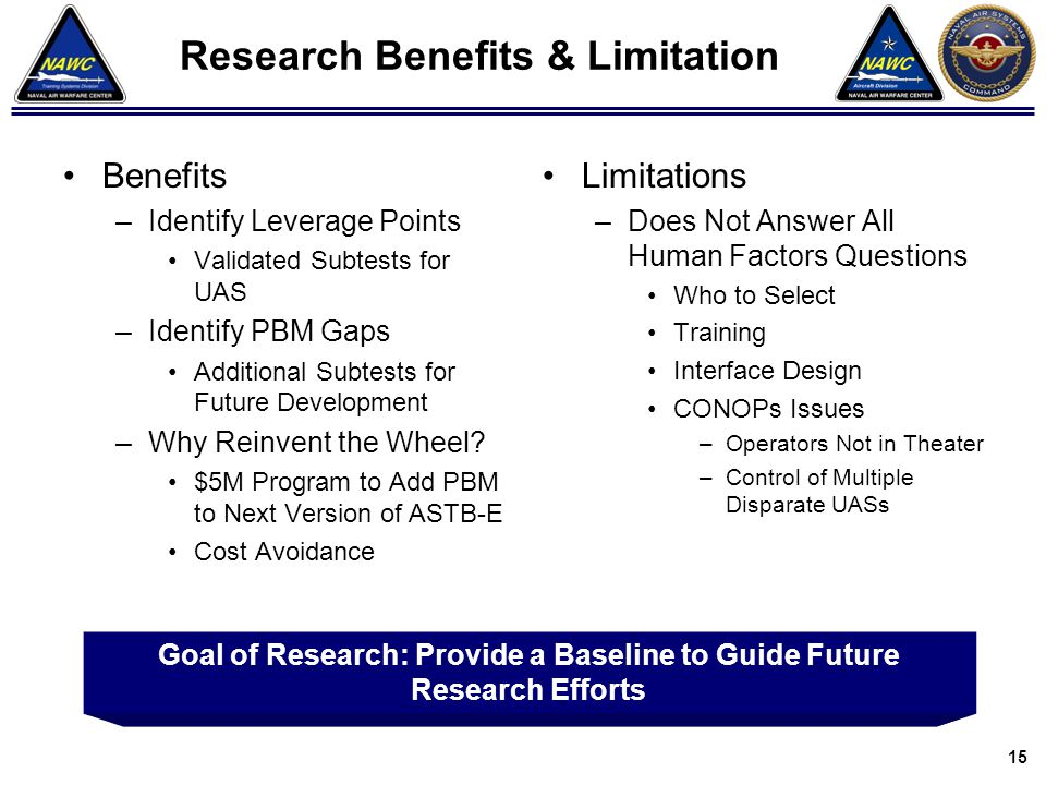 Research Benefits & Limitation