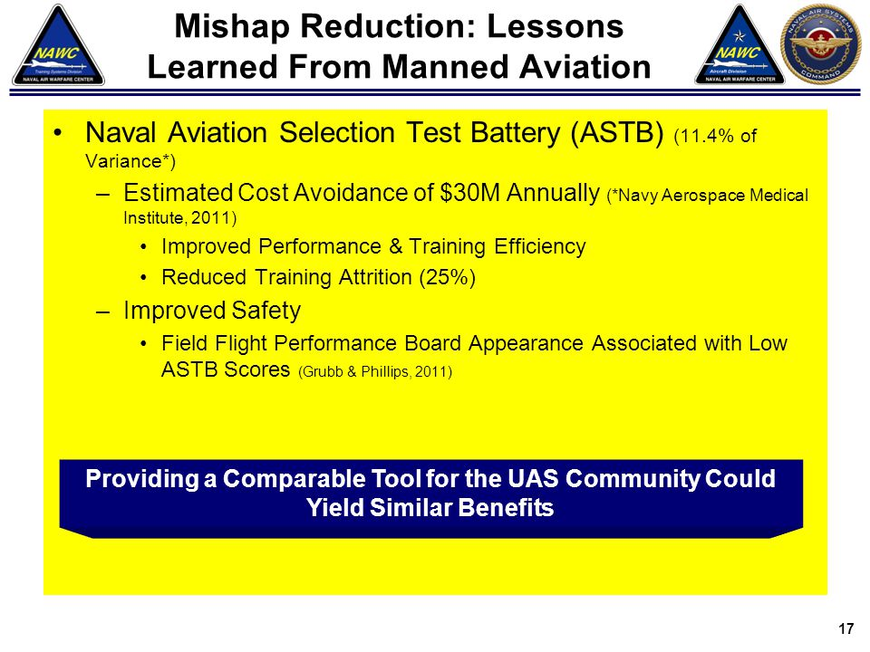 Mishap Reduction: Lessons Learned From Manned Aviation
