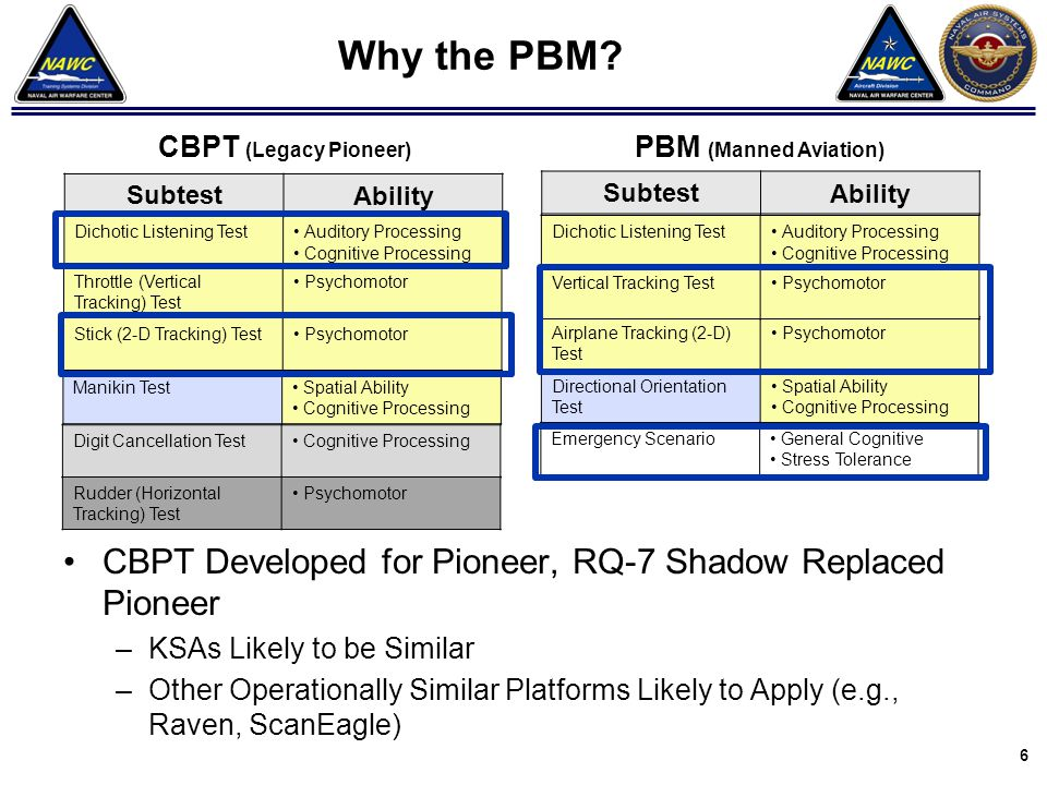 Why the PBM CBPT Developed for Pioneer, RQ-7 Shadow Replaced Pioneer