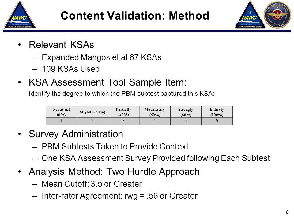 Content Validation: Method