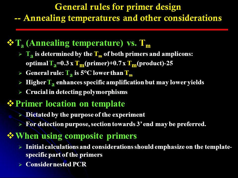 Ta (Annealing temperature) vs. Tm