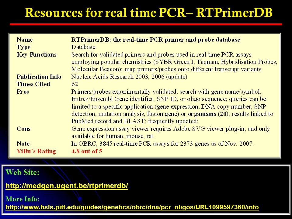 Resources for real time PCR– RTPrimerDB