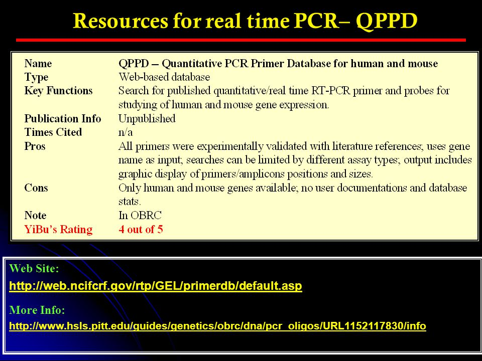 Resources for real time PCR– QPPD
