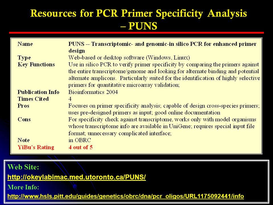 Resources for PCR Primer Specificity Analysis – PUNS